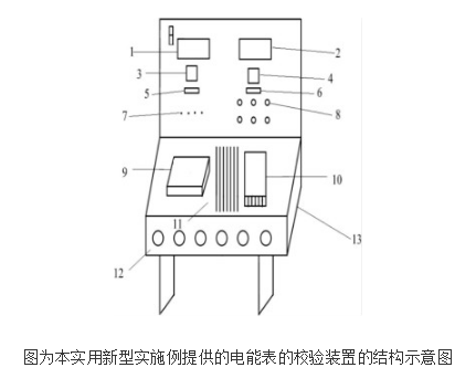 电能表校验装置的原理及设计