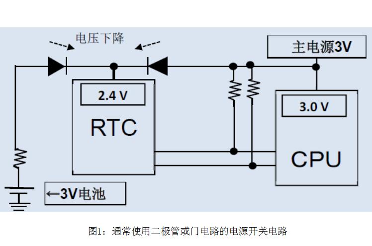 实时时钟模块的电源开关电路的详细资料简介
