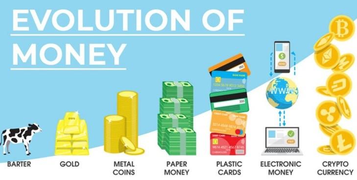 加密货币与信用卡对比的相对优势是什么