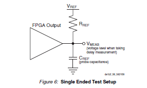 VIRTEX-6 FPGA的数据表和直流和开关特性说明
