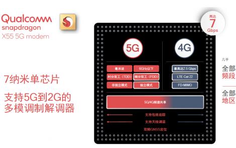 高通宣布推出多项重磅5G研发成果