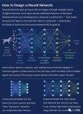 探索深度学习蓝图新理论 让神经网络更深更窄