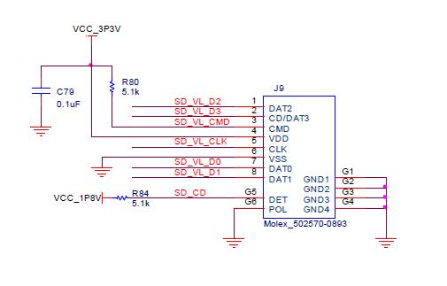 MC Z-dek评估开发板的硬件用户手册免费下载