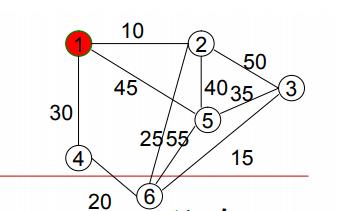 计算机图论算法的详细资料说明