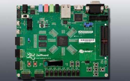Zedboard板使用SOC的Adau1761测试项目资料说明