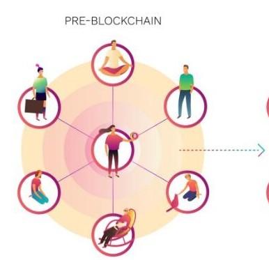 区块链技术到底是什么为什么要使用crypto