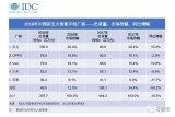 2018年全年,中国智能手机市场出货量同比下滑超10%