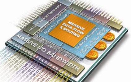 浅谈Zynq7000 FPGA引脚功能有哪些