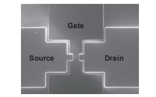 锗源隧道场效应晶体管实现破纪录的开关电路比的资料介绍