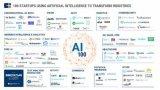 快讯:CB Insights发布全球人工智能100强企业名单