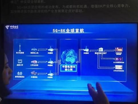 中国电信携手华为等合作伙伴成功实现了5G+8K全球首航