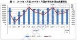 中国信息通信研究院公布2019年1月份国内手机市场情况