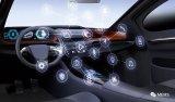 自动驾驶落地与商业化时代已拉开帷幕,汽车智能化时代触手可及