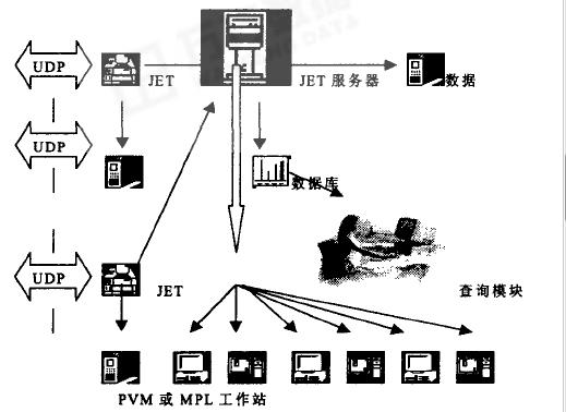 如何使用Web在Java上进行并行计算的资料说明