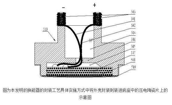换能器及热量表的原理及设计