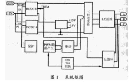 模块化逆变电源的设计和应用介绍