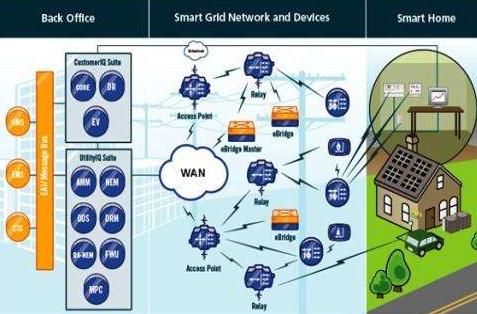 目前国内在ARM CPU上广泛采用的三种嵌入式操作系统浅析