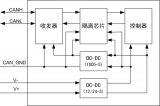 浅谈隔离与非隔离电路原理和接线方式的区别