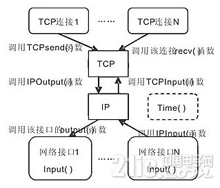 数据结构画图工具