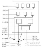 电磁兼容隔离技术的几种隔离方式