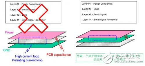 电源设计中PCB设计的总结和建议