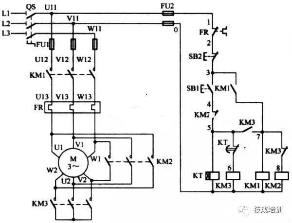 KM3线圈和时间继电器KT线圈均得电KM3主触点闭合、KM3常开辅助触点闭合、KM3常闭辅助触点断开KM3主触点闭合,将电动机绕组接成星型;KM3常闭辅助触点断开使KM2线圈的供电切断;KM3常开辅助触点闭合使KM1线圈得电KM1线圈得电使KM1常开辅助触点和主触点均闭合KM1常开辅助触点闭合使KM1线圈在SB1断开后继续得电;KM1主触点闭合使电动机U1、V1、W1端得电,电动机星型启动。 三角型正常运行控制 时间继电器KT线圈得电一段时间后,其延时常闭触点断开KM3线圈失电KM3主触点断开