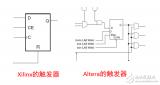 FPGA复位设计常见问题及处理方法