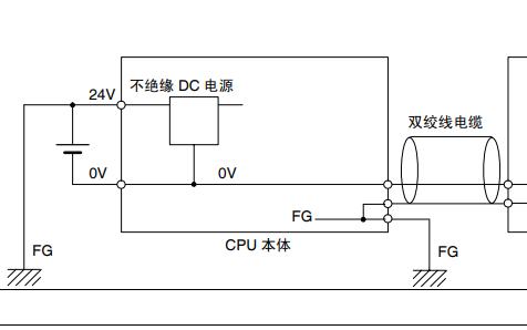 SYSMAC CP 系列CP1H CPU 单元操作手册免费下载