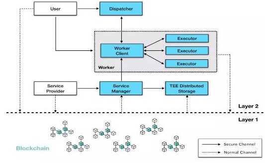 什么是TEEX测试网又可以为用户提供什么