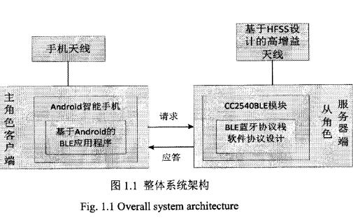 使用安卓蓝牙进行远距离通信系统设计与实现论文资料说明