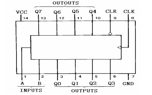cms164移位寄存器的使用说明书资料免费下载 12v充电器电路图