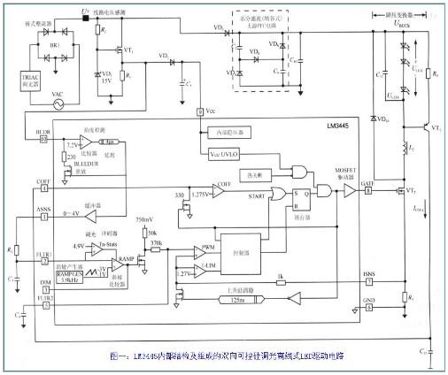 基于控制器LM3445的TRIAC调光离线LED驱动电路原理解析