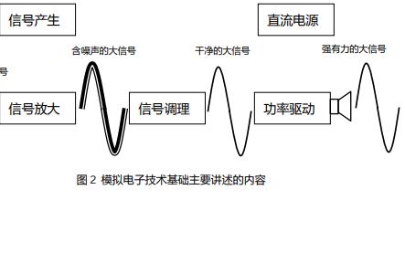 新概念模拟电路-晶体管的电子书免费下载