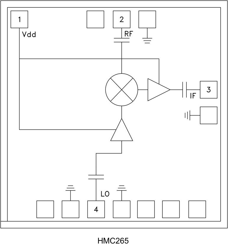 HMC265-DIE 次諧波混頻器芯片,20 - 32 GHz
