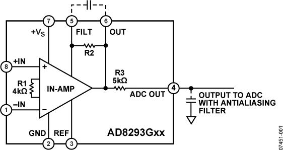 AD8293G160 低成本、零漂移仪表放大器,内置滤波器,具有固定增益G = 160