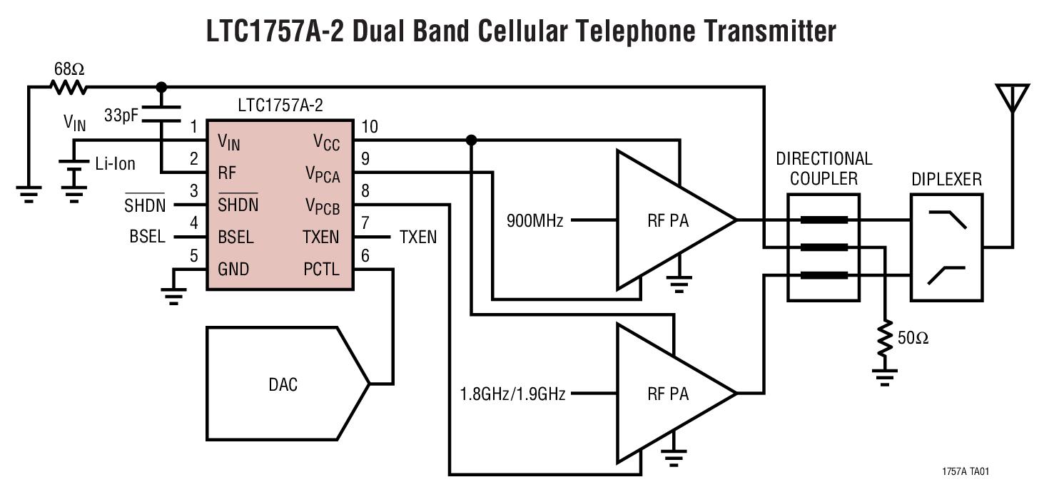 LTC1757A 单 / 双频段 RF 功率控制器