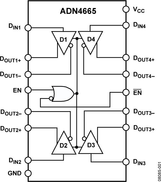 ADN4665 3 V、LVDS、四通道、CMOS差分线路驱动器
