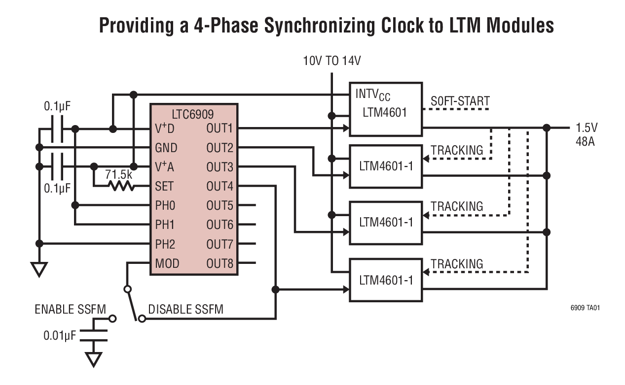 LTC6909 采用扩频调制、可提供 1 至 8...