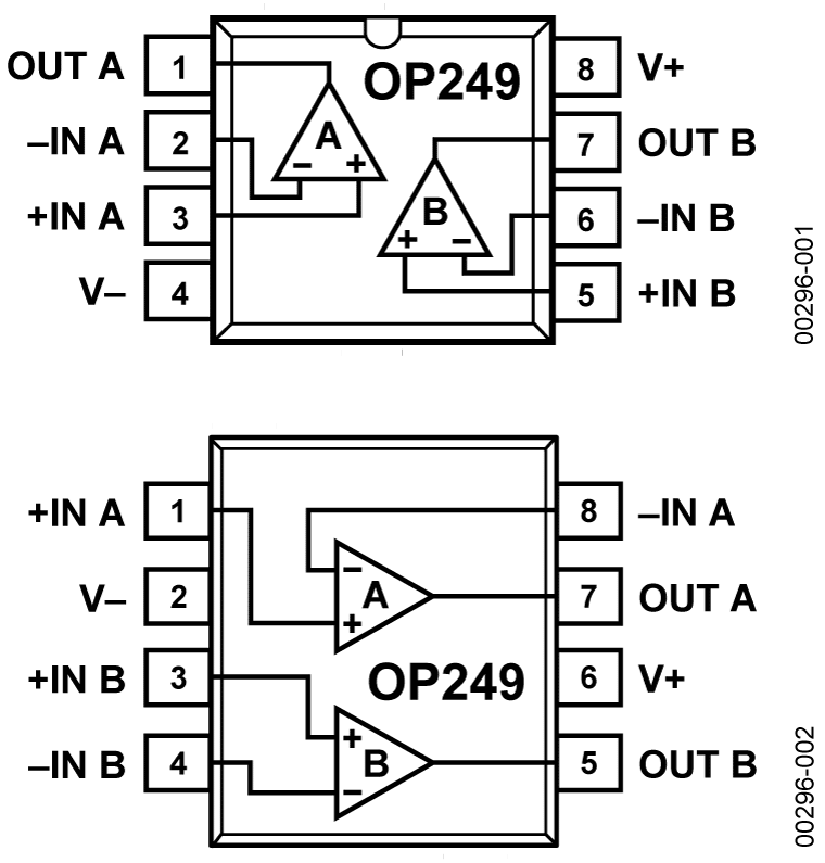 OP249 精密JFET高速双通道运算放大器