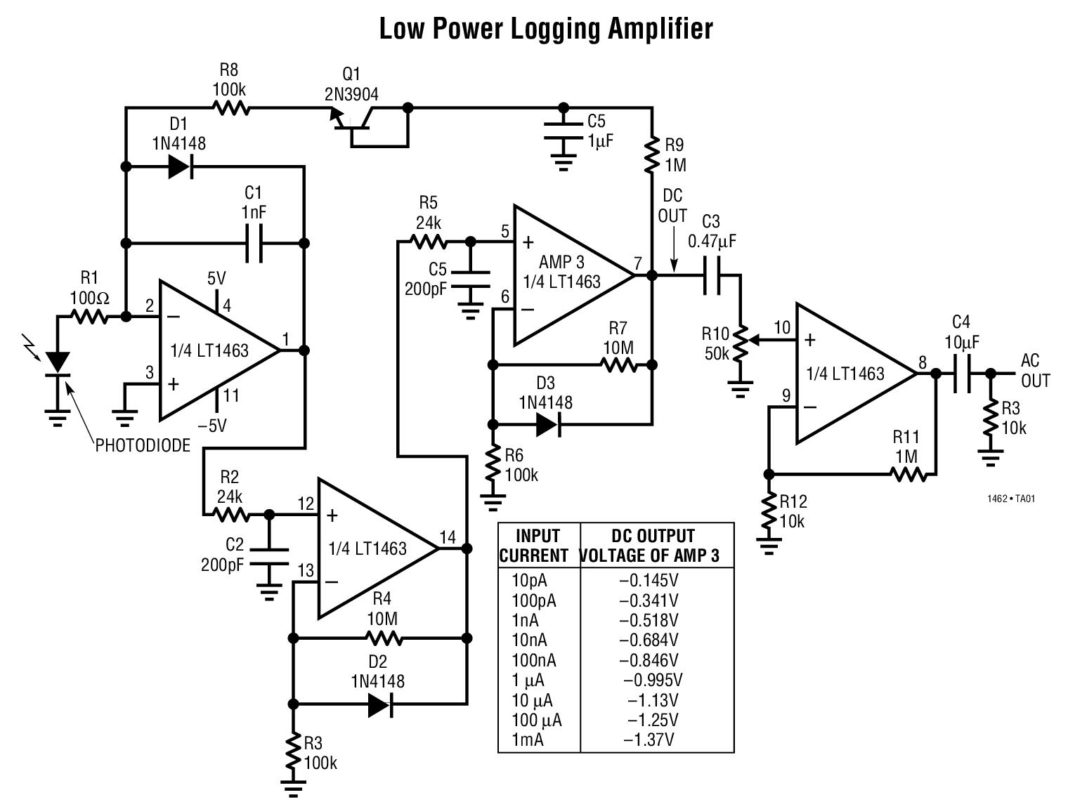LT1462 双通道、微功率、260μW C-L...