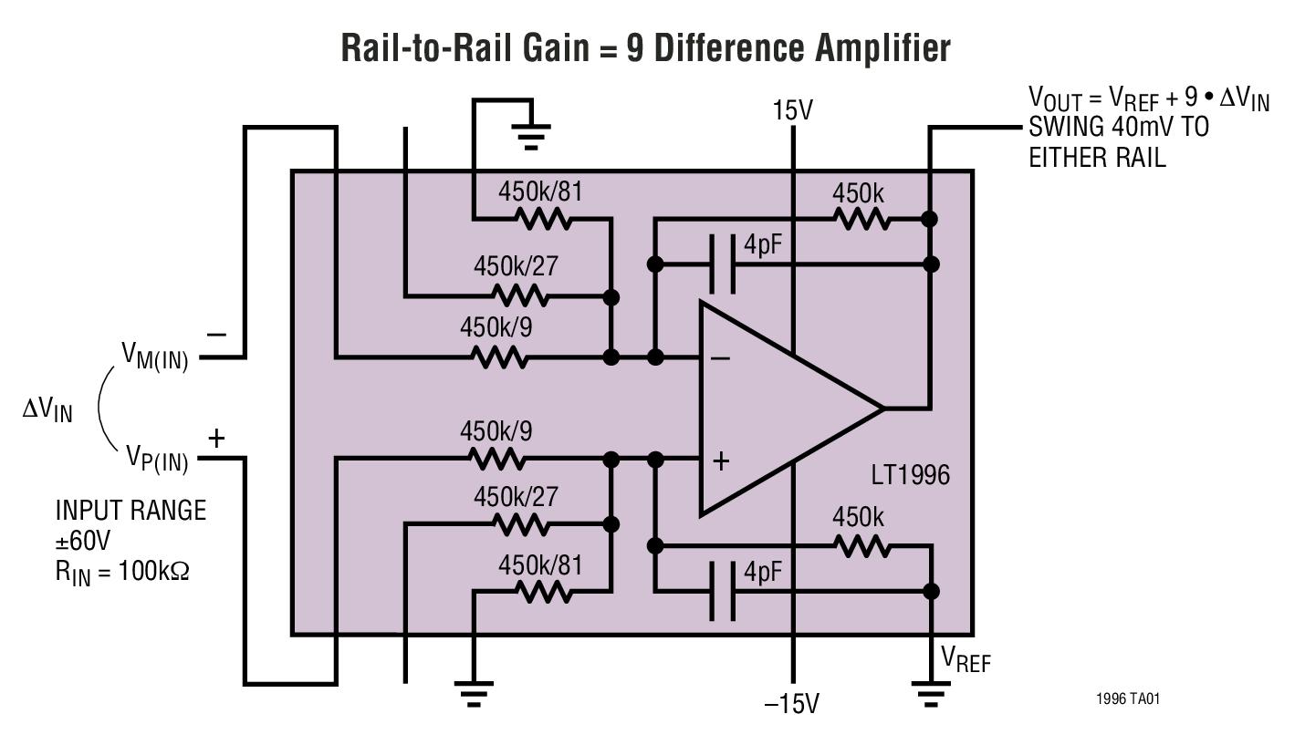 LT1996 精准、100μA 增益可选放大器