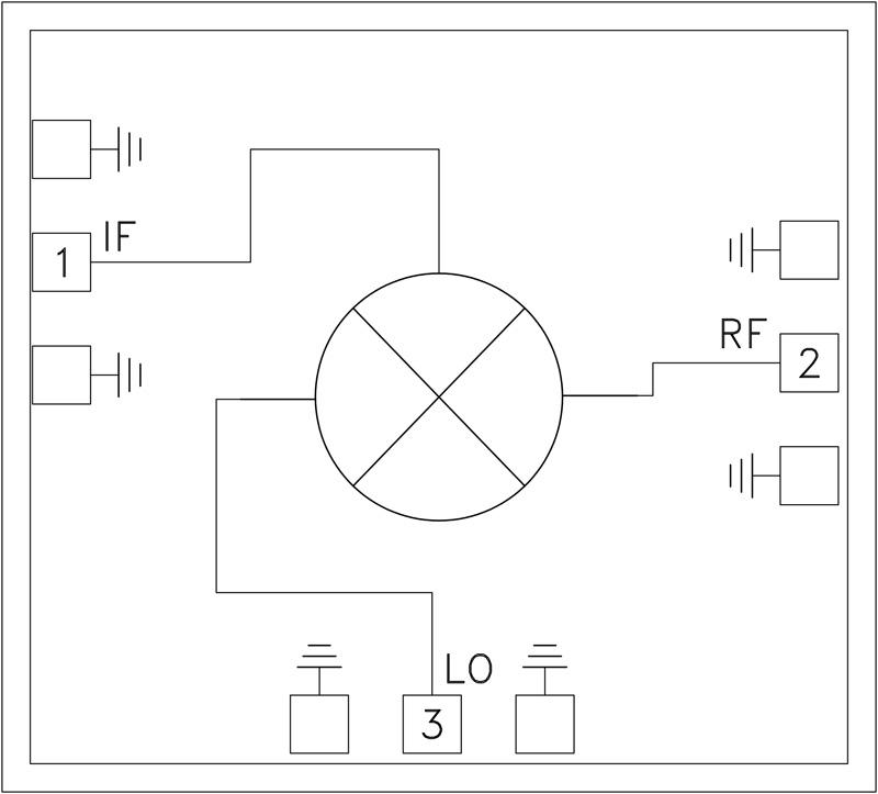 HMC-MDB277 DBL-BAL混频器芯片,70 - 90 GHz