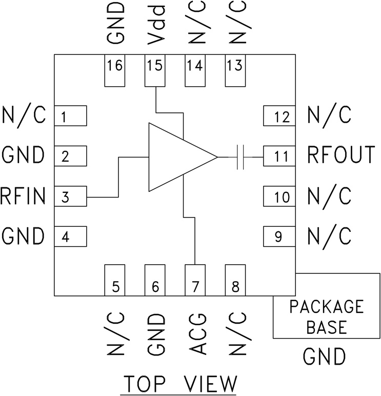 HMC356 350 - 550 MHz低噪声放大器SMT