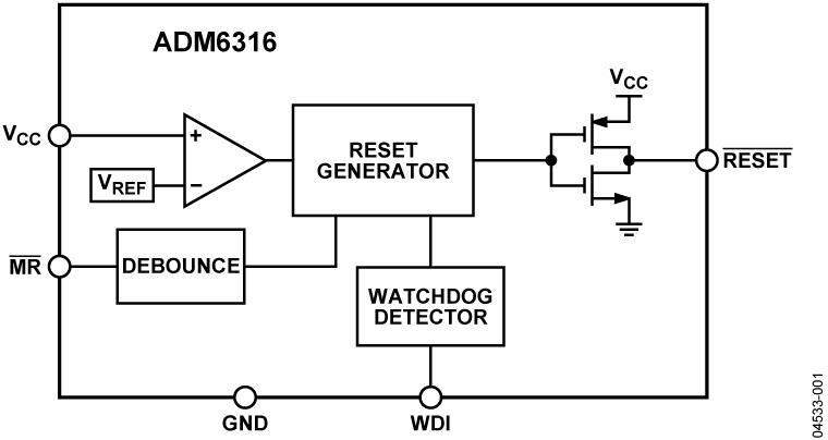 ADM6316 内置看门狗、手动复位功能的监控电路,推挽低电平有效