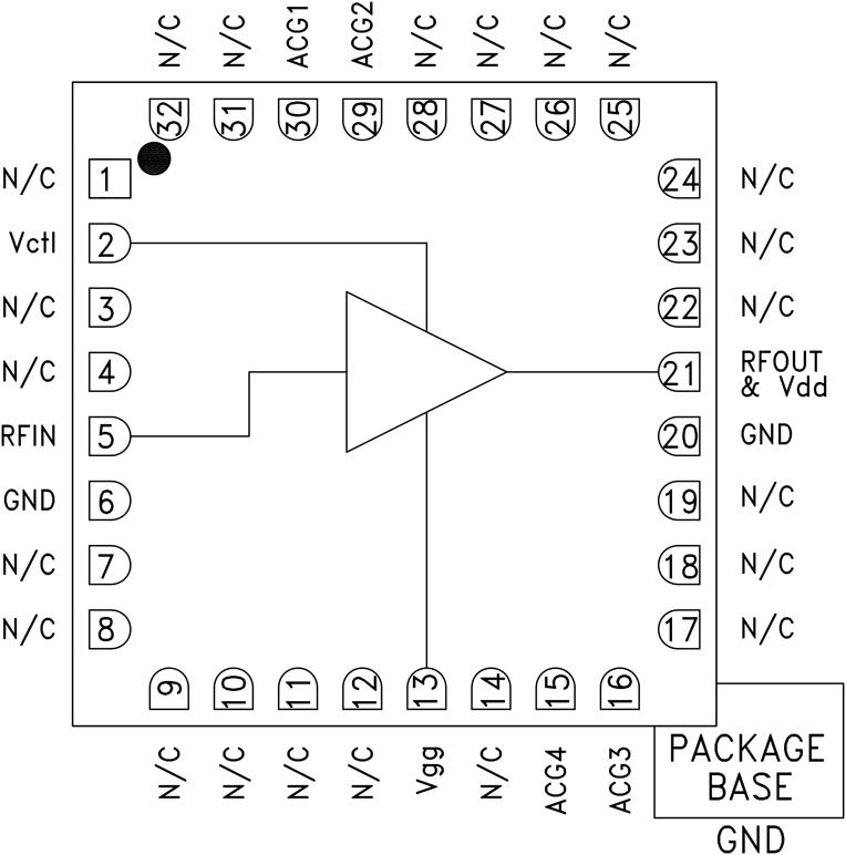 HMC870 MZ光学调制器驱动器,采用SMT封装,DC - 20 GHz