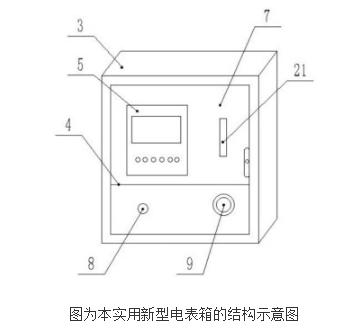 新型电表智能管理装置的原理及设计