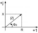 测量CAN总线网络阻抗的原理及方法
