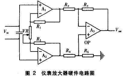 使用DSP进行温度采集系统的设计与实现资料说明