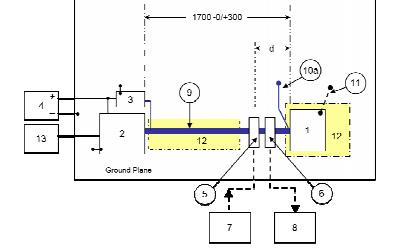 FORD福特汽车EMC试验标准要求FMC1278资料免费下载