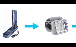 解析手持式医疗电子设备的设计